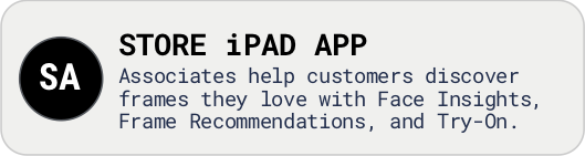 Store iPad App